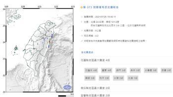 快訊/花蓮地牛翻身!19:40規模4.2地震 深度僅5公里