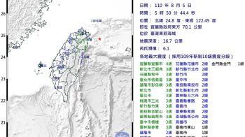 快訊/北北基清晨連2震!最大規模6.1 國家級警報大響