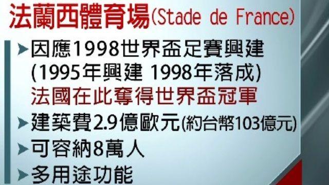 法蘭西體育場外爆炸3死 球員場中傻愣
