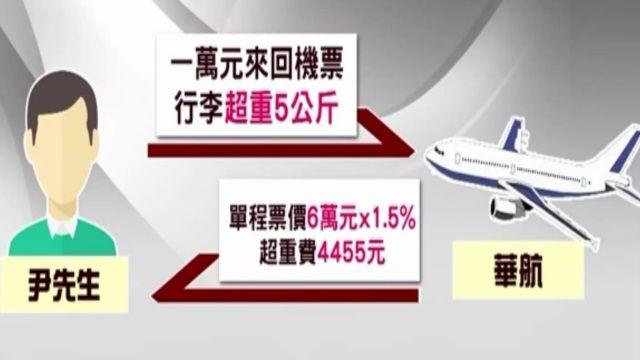 行李超重收遭多收費 旅客控訴華航判賠