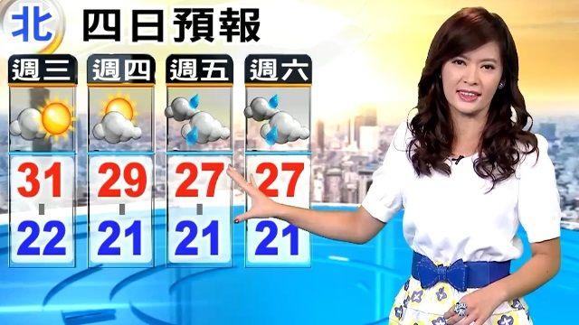 【2015/11/18】熱!今早晚溫差大 下周將濕冷