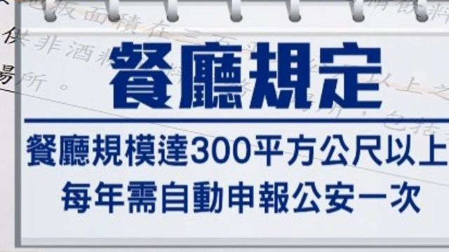 建築師疏失?輕井澤分店爆未公安申請