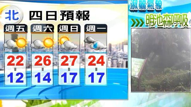 【2015/11/27】再冷一天!再忍一天!明回暖
