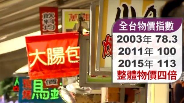 調薪追不上漲價!揭秘台灣食物通膨真相