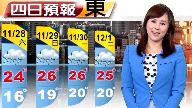 【2015/11/28】白天冷氣團減弱 氣溫回溫
