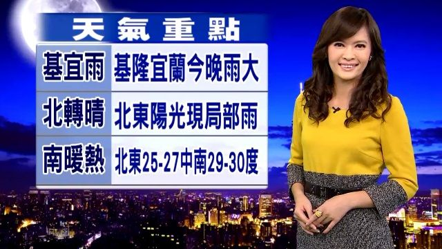 【2015/11/30】明東北季風減弱 溫度舒適不會太冷