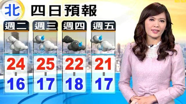 明鋒面接近 全台變天將下雨