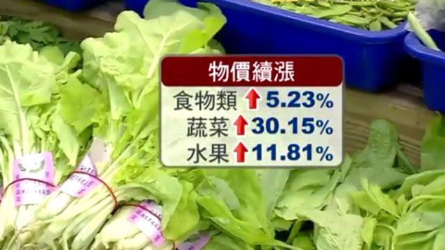 連三月上揚!11月物價漲0.53%