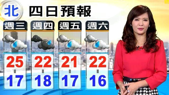 【2015/12/09】天氣不穩定 今天降雨增加 晚上大雨