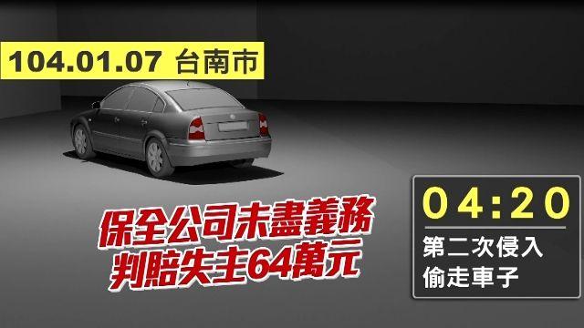 停車場車被偷!保全遭判賠車主64萬