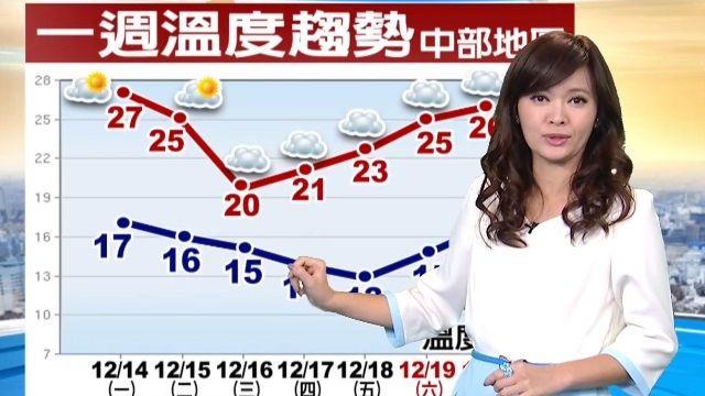 【2015/12/14】今天氣舒適 白天陽光露臉 晚北東雨增