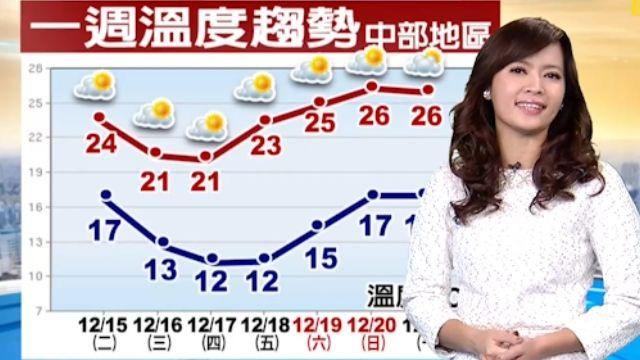 首波強冷氣團明南下 周四清晨最低10度
