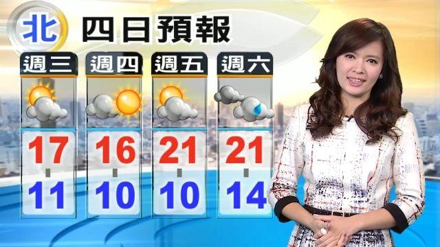 【2015/12/16】可怕的空氣!冷氣團帶空污 西半部全紫爆