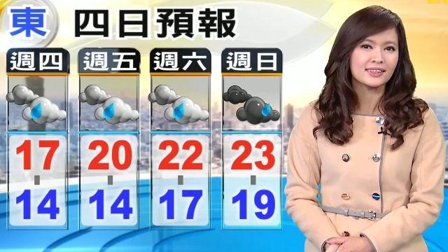 強烈冷氣團發威! 今晨最低溫淡水11.0度