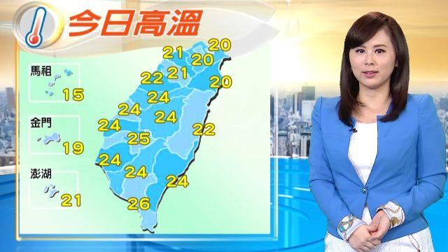 東北季風漸轉偏東風 白天溫度回升
