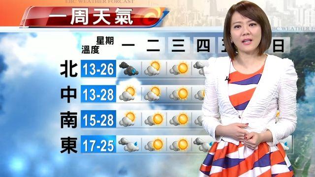 【2015/12/21】雨少氣溫回暖到周三 周四變天降雨增