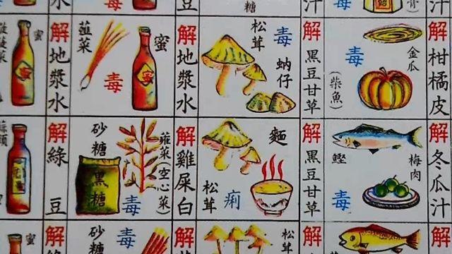 老祖先智慧!食物相剋問題農民曆大解密