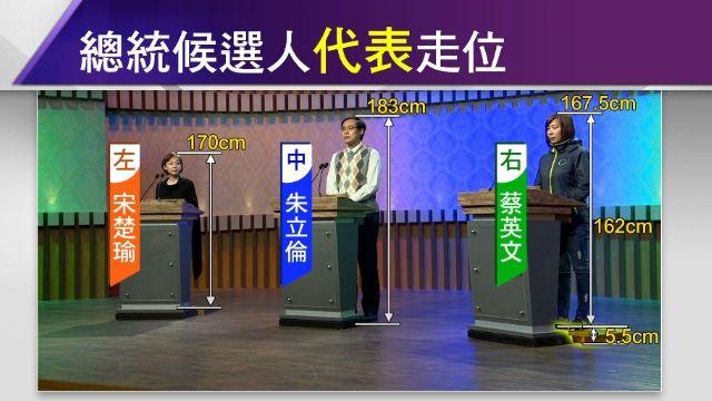 總統候選人辯論周日登場 幕僚代預演