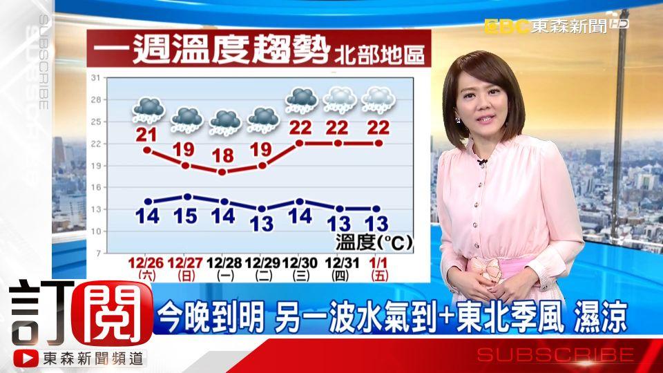 東北季風減 白天降雨小空檔晚上有雨