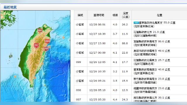 8:01規模4.0地震 震央臺東 最大震度2級