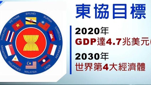 效法歐盟整合 東協經濟共同體誕生