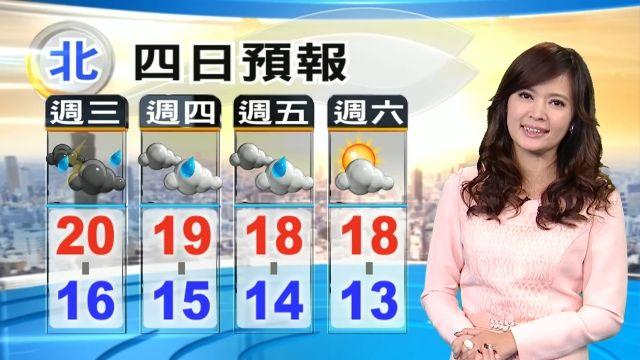【2016/01/06】今節氣小寒 天氣要轉寒冷 不到最冷