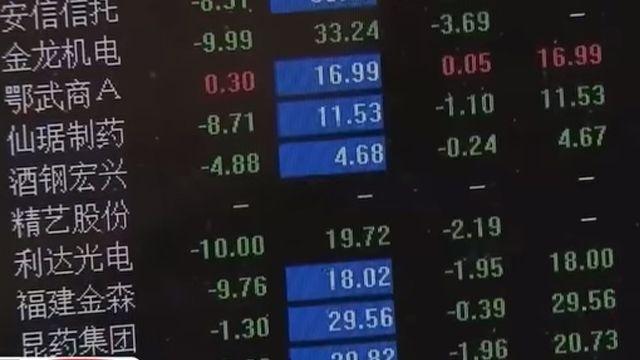 罕見!陸股崩盤逾7%  今開盤15分鐘後休市