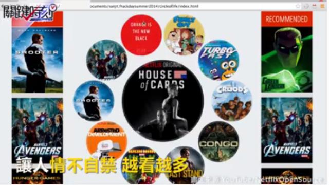 Netflix正式進軍台灣 以精準推薦演算法收買人心