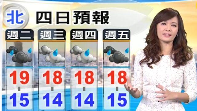 【2016/01/12】鋒面遠離 今北東濕又冷 中南陽光偶現