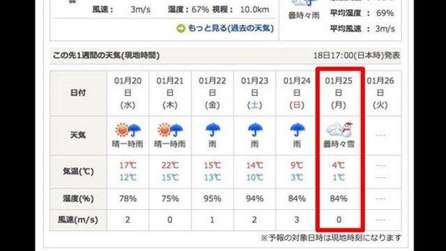 入冬首波寒流將報到 陽明山可能下雪?