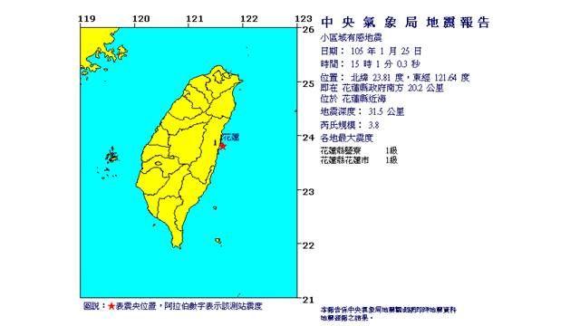 地牛晃動!震央位於花蓮縣近海 規模3.8
