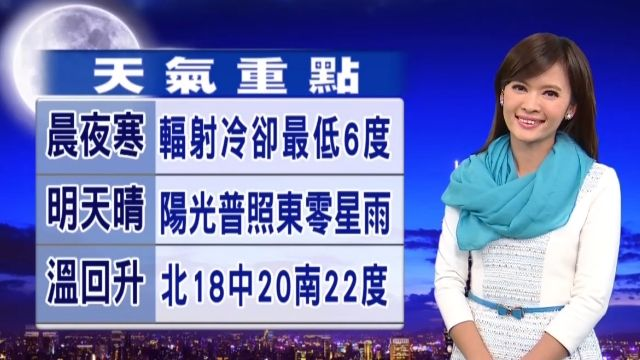 【2016/01/25】寒流到明晨 白天晴暖 日夜溫差大