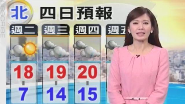 【2016/1/26】寒流掰掰!今陽光普照 氣溫彈升 北18度!