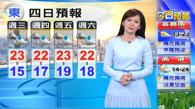 【2016/01/28】今天有雨 午後有空檔 明天雨多雨大