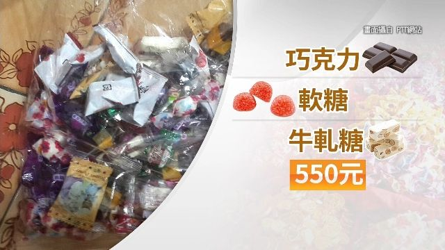 三鳳中街買年貨 削凱子?半袋糖果要花550元