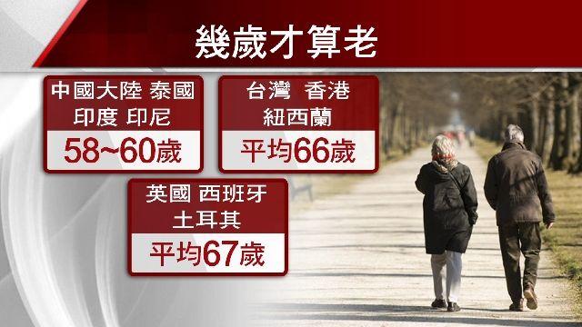 幾歲算是老人?歐洲:67歲 亞洲:58~64歲