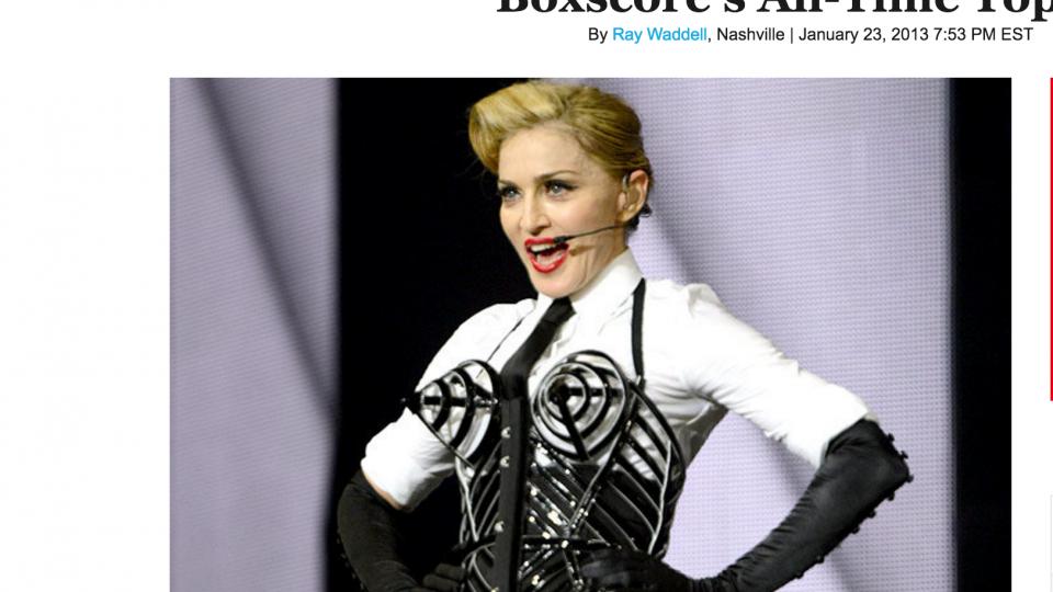 瑪丹娜尖錐胸罩 引領時尚也顛覆時尚