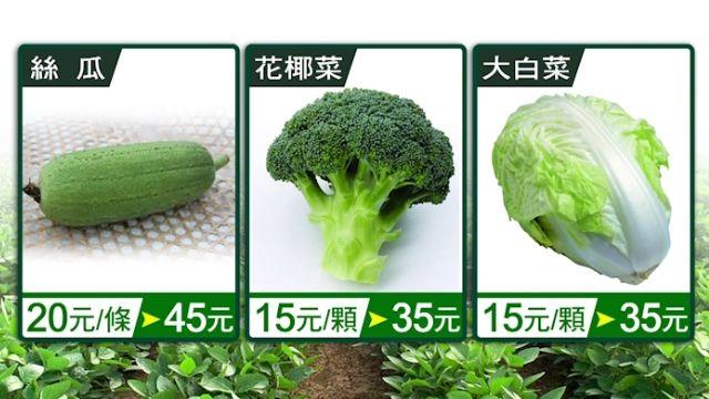 最貴冬天! 寒害菜價飆漲 小黃瓜一斤120貴5倍