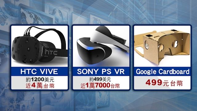 虛擬眼鏡僅500元! 谷歌「窮人VR」狂銷500萬台
