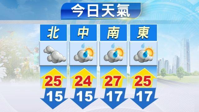 【2016/02/11】冷氣團發威 下周全台氣溫降10℃