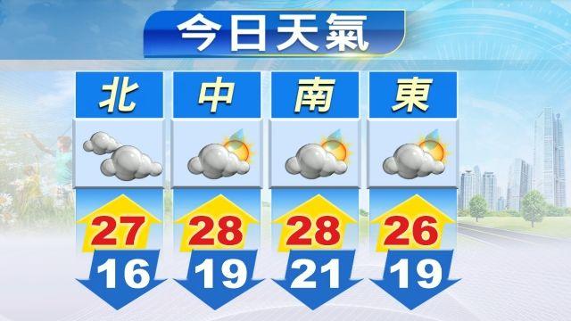 【2016/02/12】今偏暖 明起鋒面來襲 各地氣溫偏低