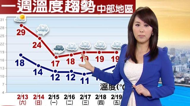 【2016/02/13】把握假期最後好天 陽光露臉高溫29度