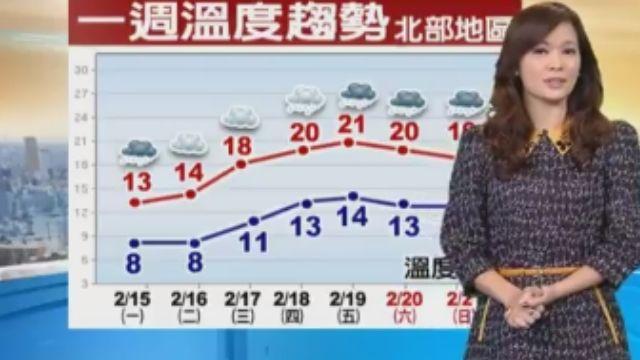 【2016/02/15】寒流報到 今收假上班、上學要注意保暖