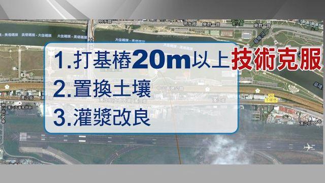 位土壤液化潛勢區! 濱江國道矗立近半世紀