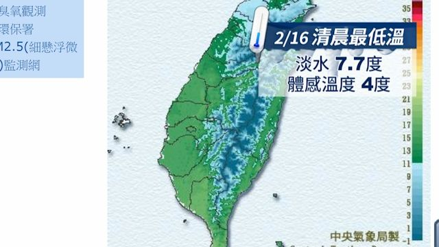 寒流襲台! 今晨最低溫淡水7.7度 體感僅4度