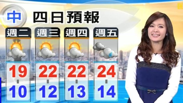 【2016/02/16】寒流昨天最冷 昨最低淡水7.7 今9.7度