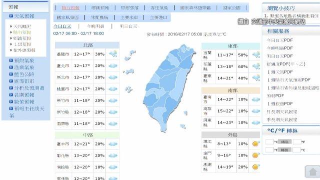 冷氣團又來! 北部低溫探13度 濕冷到下周一