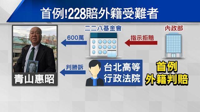 228首位外籍受難者! 判賠日人遺族600萬