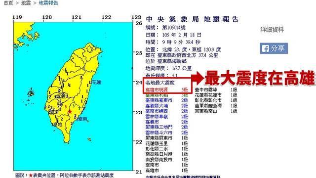 怪地牛狂翻身?專家解謎:今早7震與206強震有關