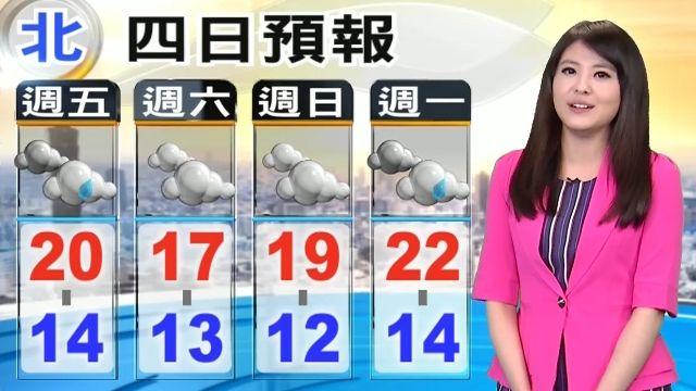 【2016/02/19】金節氣雨水 冰雪融化水氣增 容易下雨